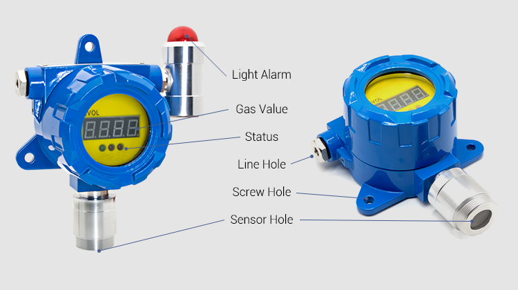 Bosean BH-60 Fixed gas detector