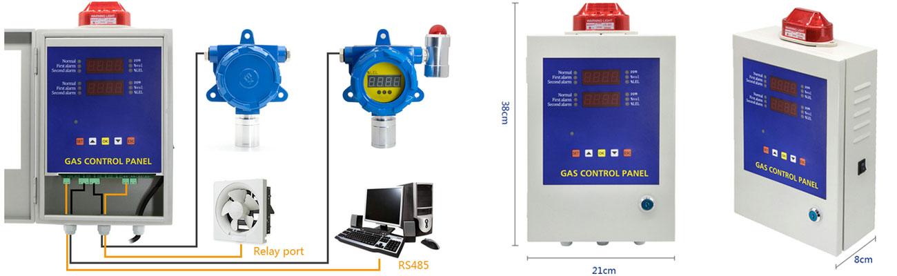 BH-50 Gas Monitor System